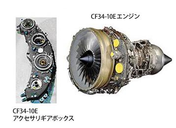 CF34 ターボファンエンジン | ジェットエンジン | 川崎重工業株式会社